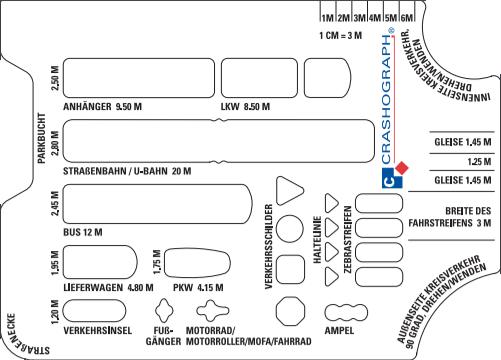 Infos - Crashograph